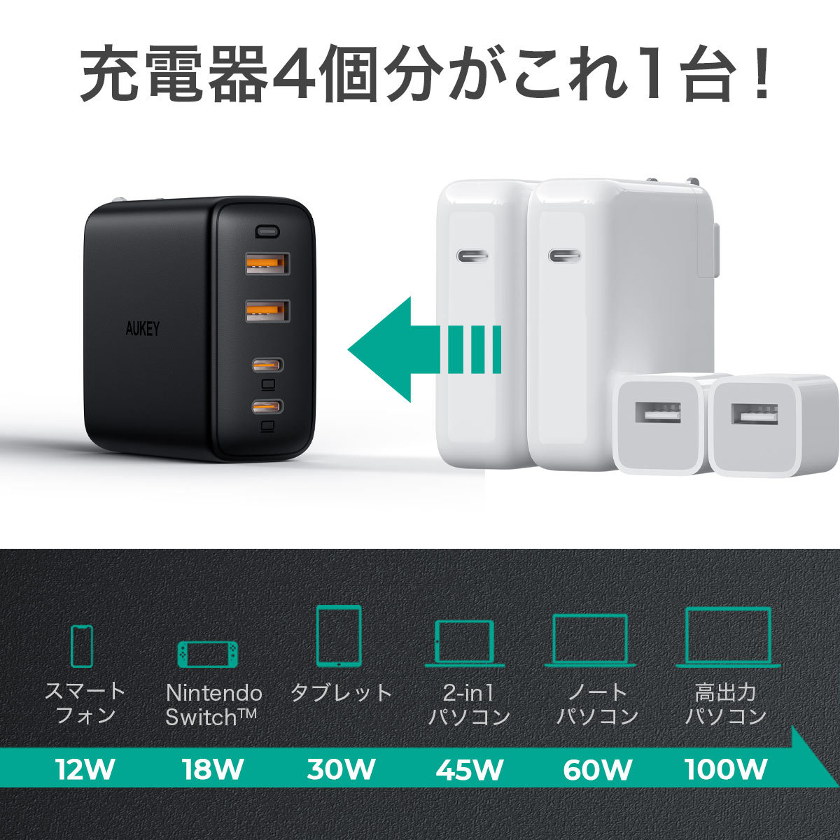 100W 4ポートUSB充電器 PA-B7